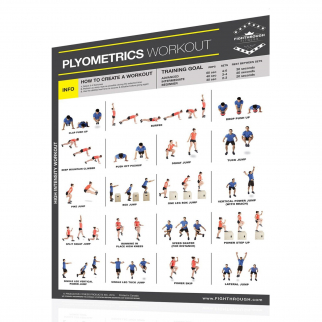 Productive Fitness Fighthrough Series Plyometrics Poster