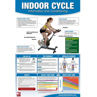 Productive Fitness and Health Poster Indoor Cycle Exercise Cardio Training Chart