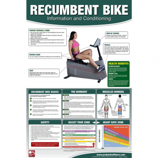 Productive Fitness and Health Training Poster - Recumbent Bike Cardio Chart