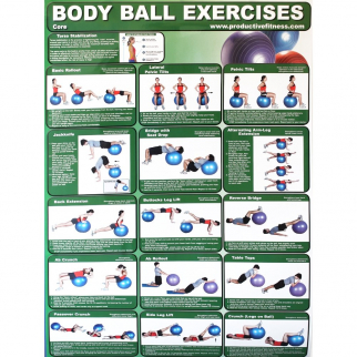 Core Body Ball Exercise Poster by Productive Fitness
