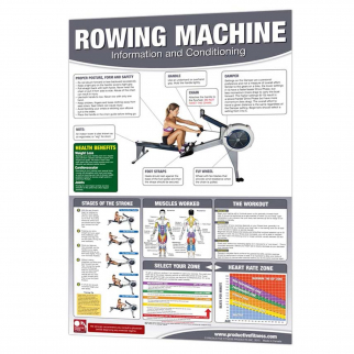 Rowing Machine Cardio Strength Training Poster by Productive Fitness