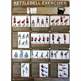 Productive Fitness Poster Series Kettle Bell Basic Exercises