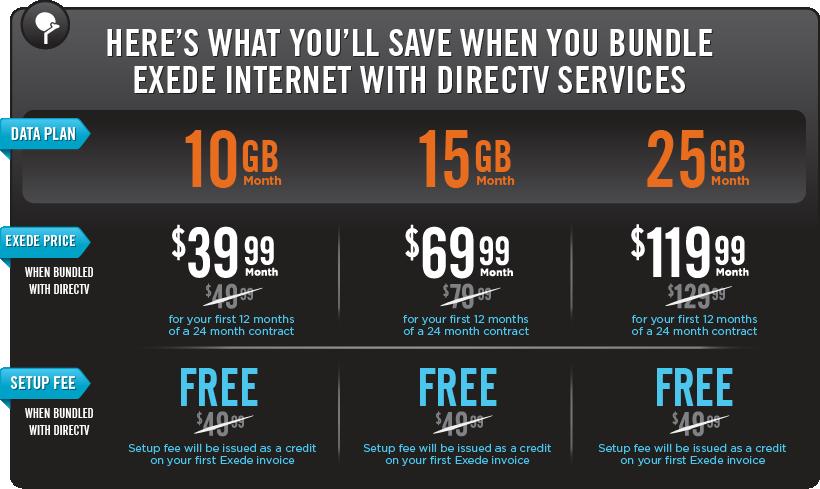 DIRECTV Network Bundle Ocala Florida Exede - Online invoice dtv