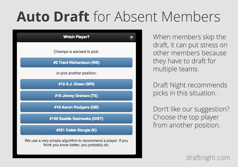 Draft Board Software for Fantasy Football Draft Night