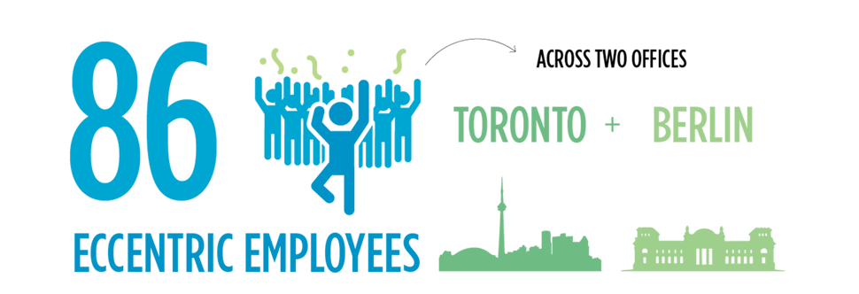 86 Eccentric Employees Across Two Offices, Toronto + Berlin