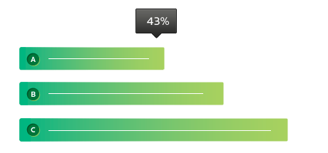 Engage Your Audience with Real-Time Polls & Surveys