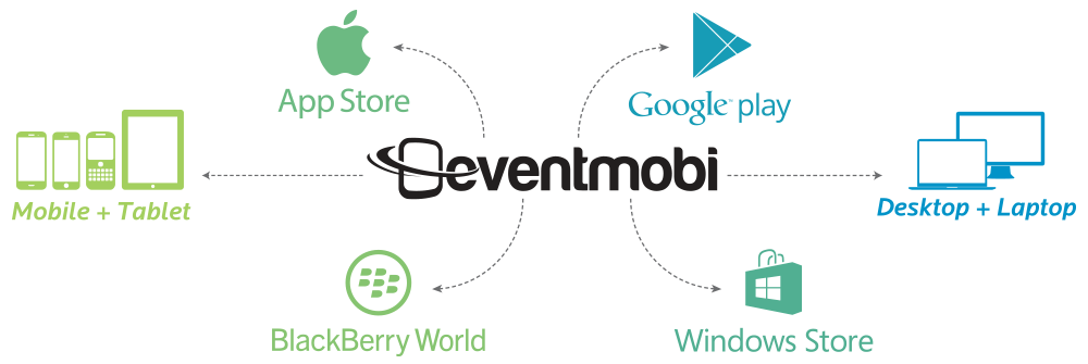 EventMobi App Distribution