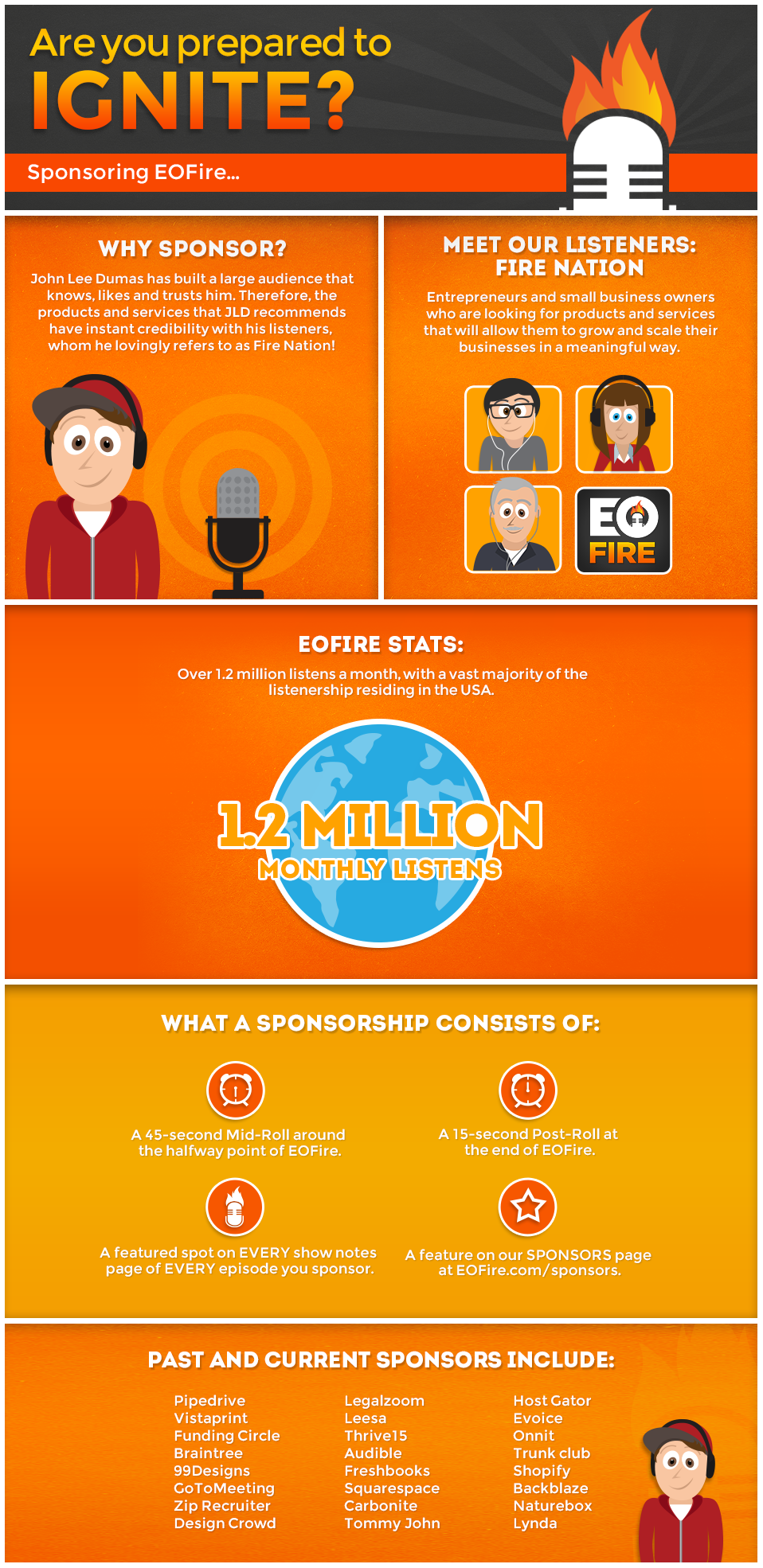 Podcast Sponsorships The Ultimate Guide Eofire
