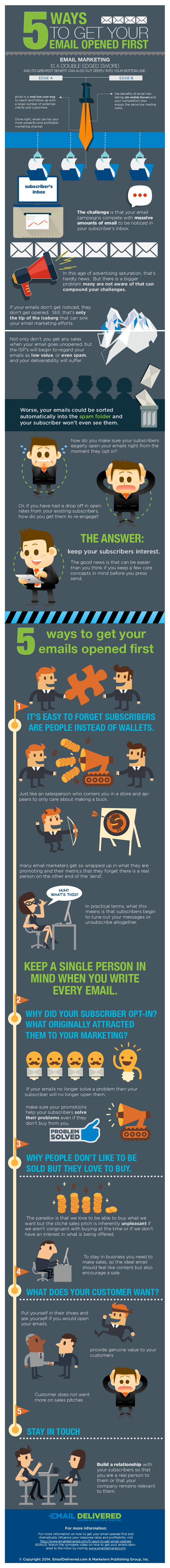get your emails opened first-infographic