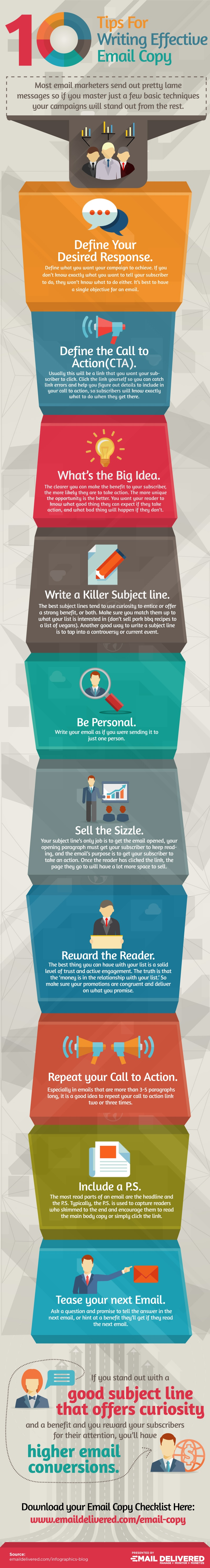 10 Tips for Writing Effective Email Copy-Infographic