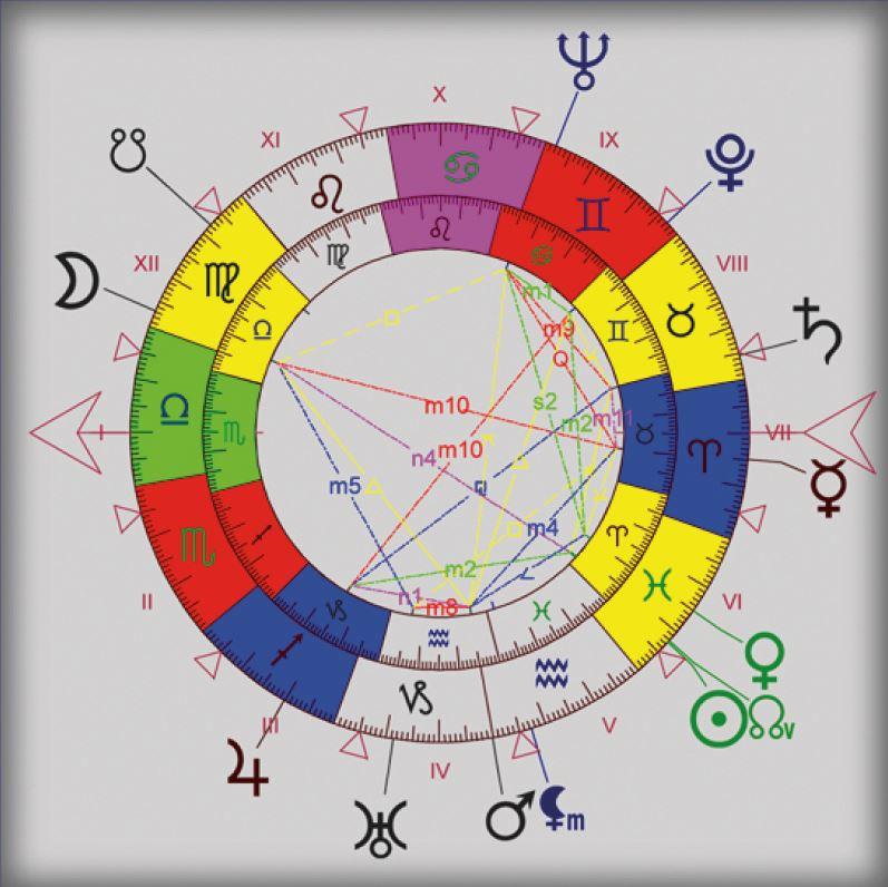 Jean-Paul Michon Astrologie-Karmique