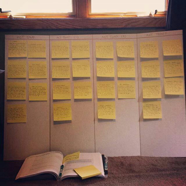 plot board