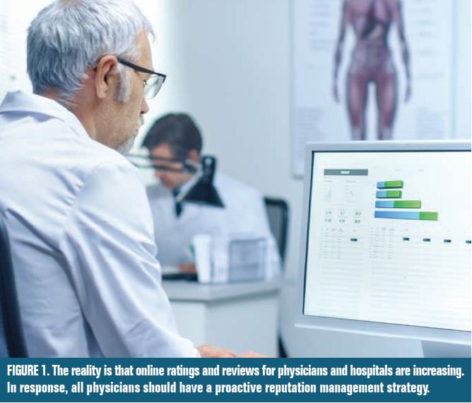 FIGURE 1. The reality is that online ratings and reviews for physicians and hospitals are increasing. In response, all physicians should have a proactive reputation management strategy.