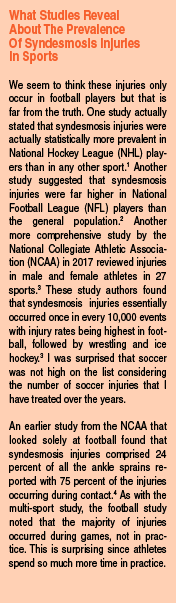 What Studies Reveal  About The Prevalence  Of Syndesmosis Injuries  In Sports