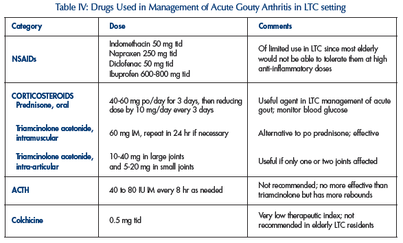 gout urine pain what should i eat if my uric acid is high acute gout usmle