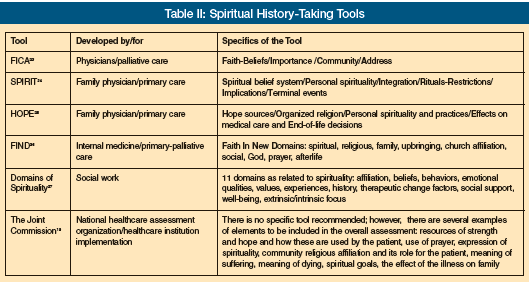 the impact of spirituality and religion on medical care More than 3000 empirical studies have examined relationships between religion and health,  impact of injustice and  religion and spirituality spiritual care in.