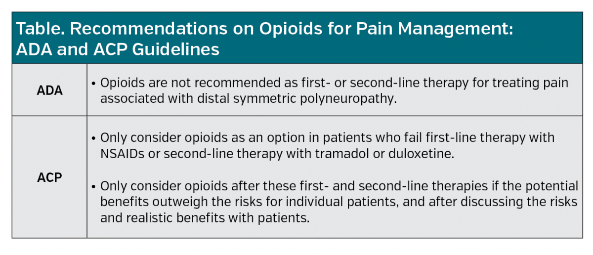 recommendations for opioids