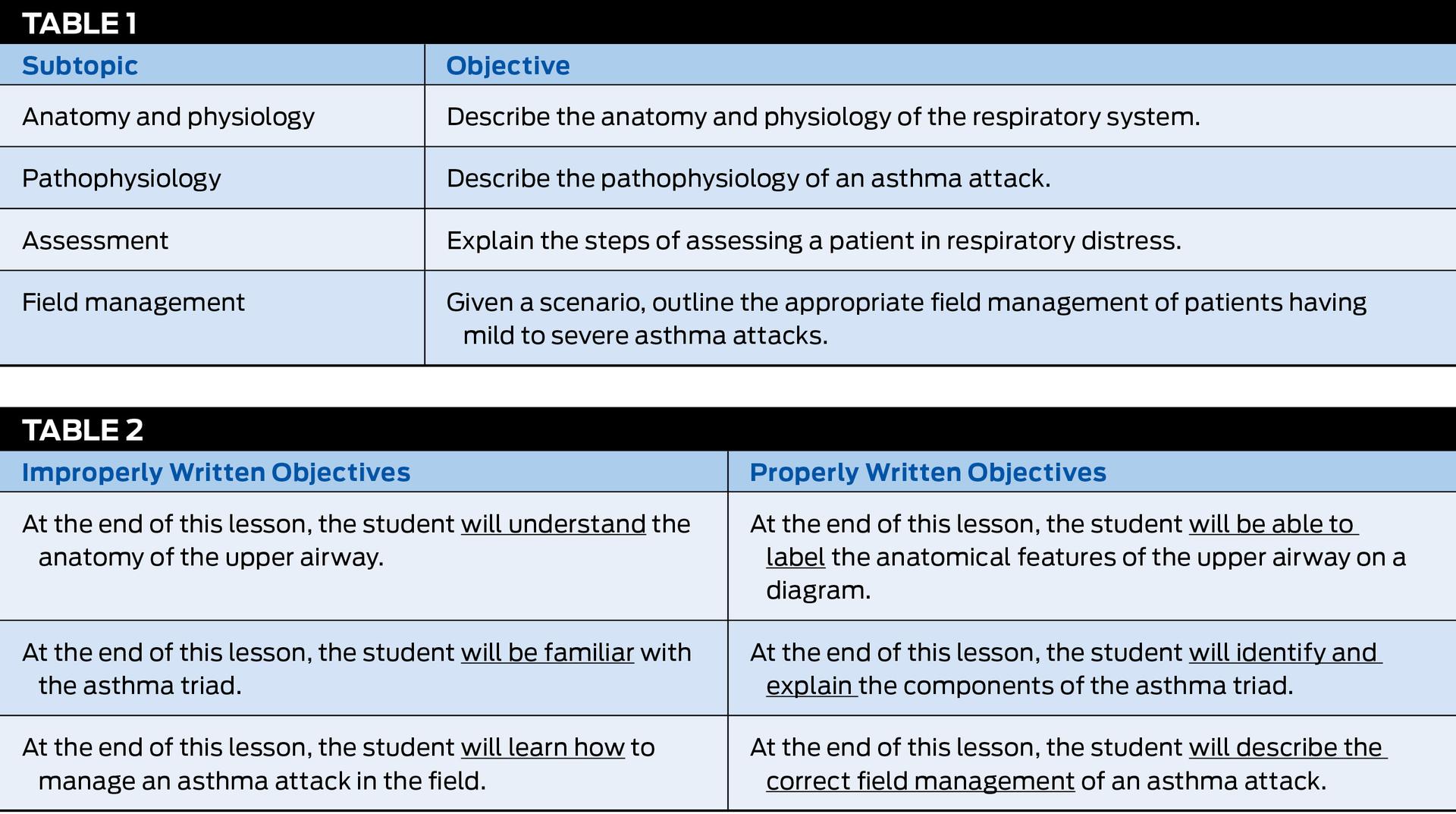 Curriculum Matching Ems World