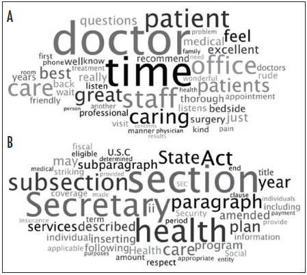 The PPACA and Patients' Perceptions of Quality | The ...