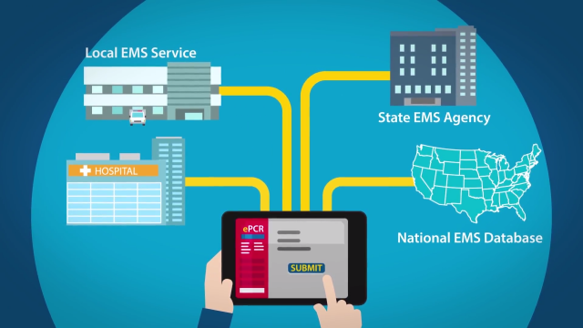 The importance of EMS data