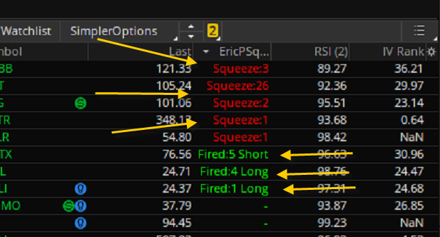 How to set up Squeeze Watchlist Columns in TOS - Simpler Trading