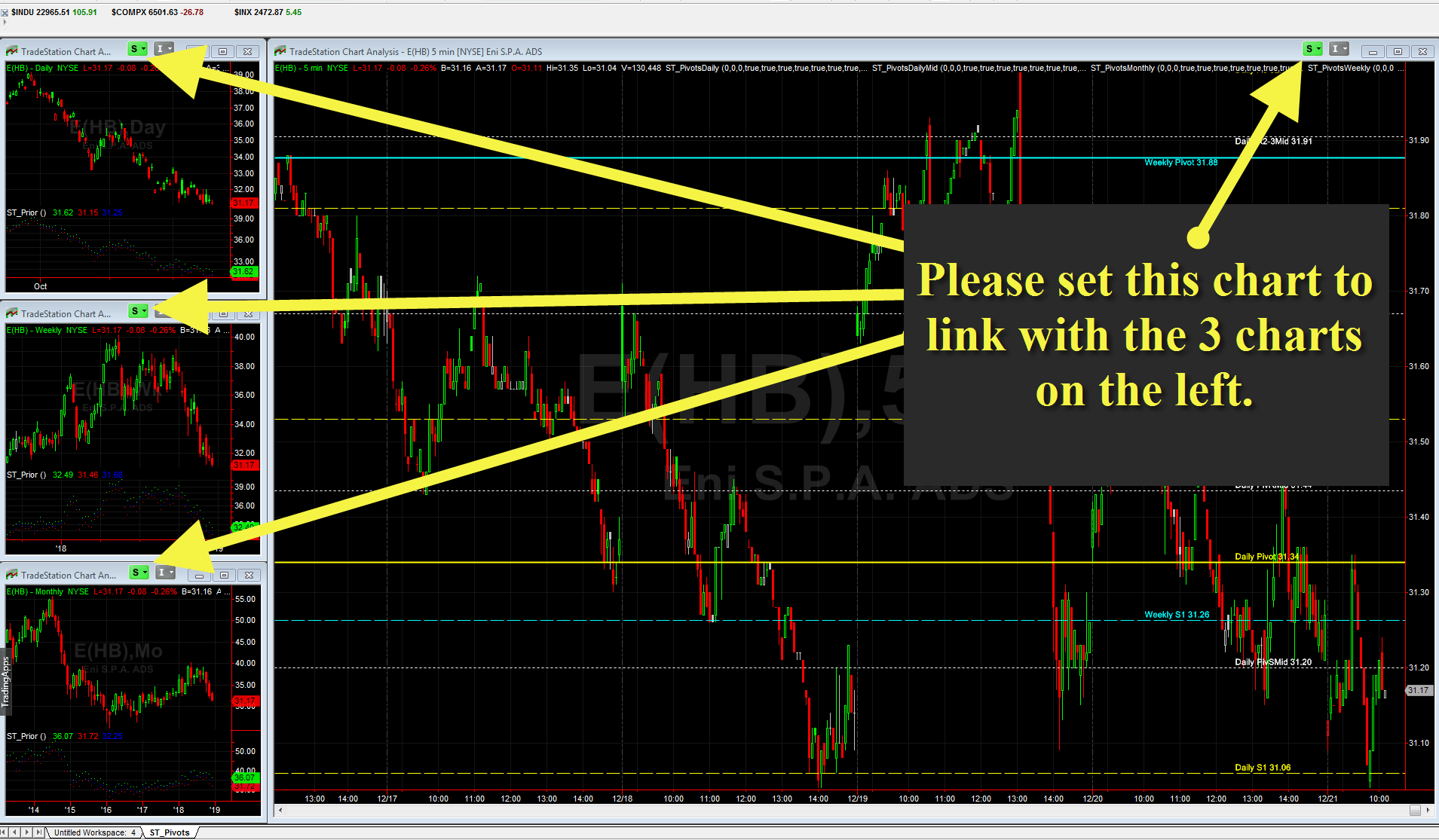 Configuring the ST Pivots on Tradestation - Simpler Trading