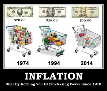 inflation-image