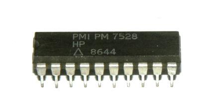 Analog Devices, Inc (ADI) PM7528