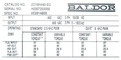baldor drives h2 inverter manual
