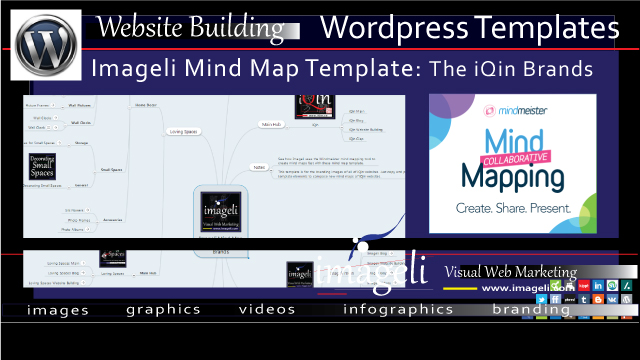 Imageli Mind Mapping Template: The iQin Brands thumbnail