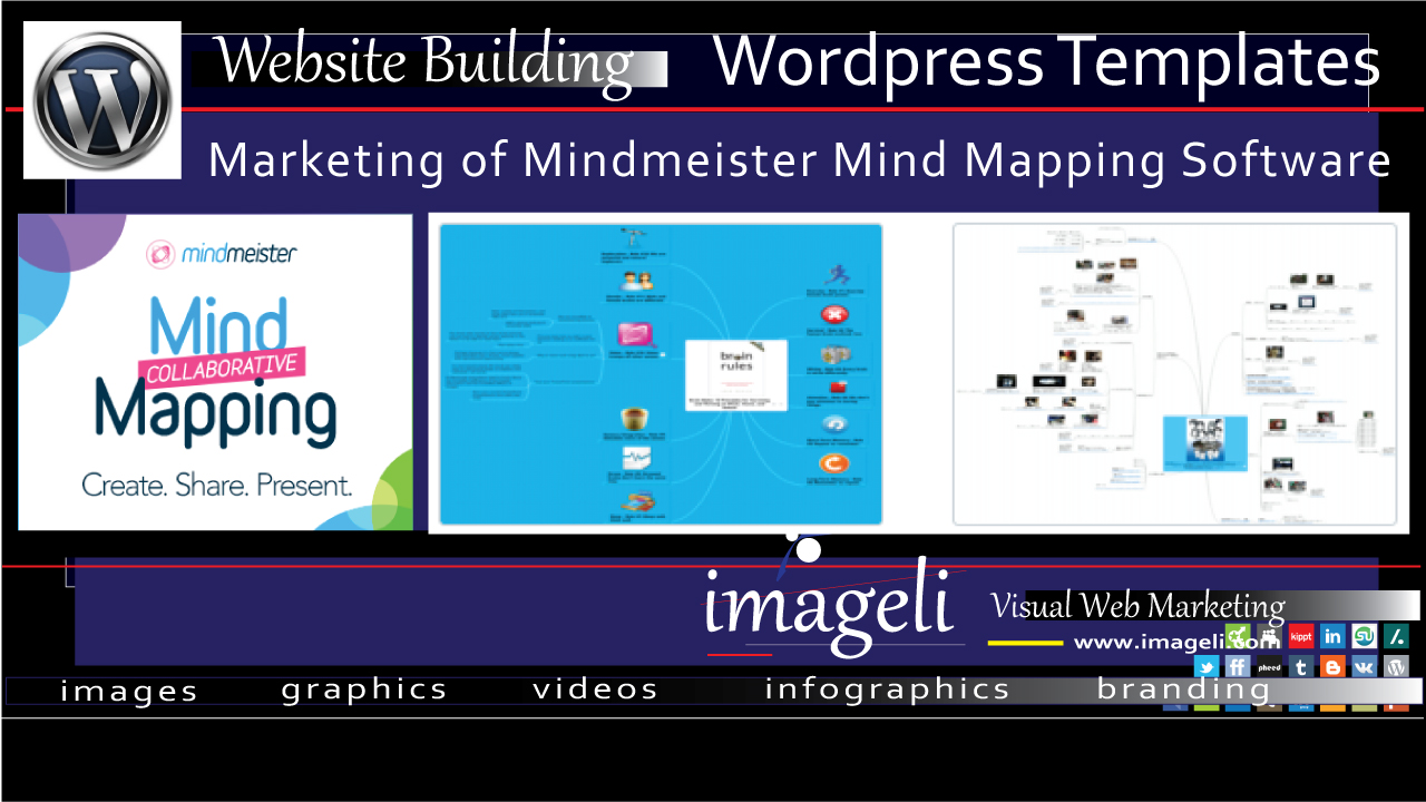 Marketing of Mindmeister Mind Mapping Software: WordPress Templates (640px Column Width Page/Post) featured image