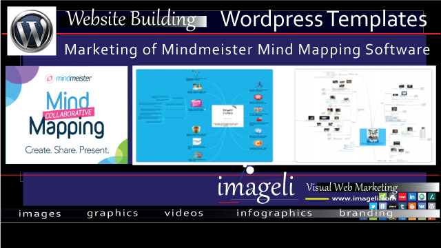 Marketing of Mindmeister Mind Mapping Software: WordPress Templates (640px Column Width Page/Post) thumbnail