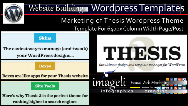 Thesis WordPress Theme: WordPress Templates (640px Column Width) for Affiliate Marketing thumbnail