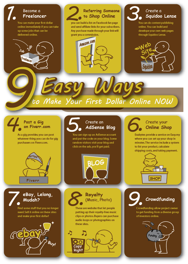 9 Easy Ways to Make Your First Dollar Online - Infographic