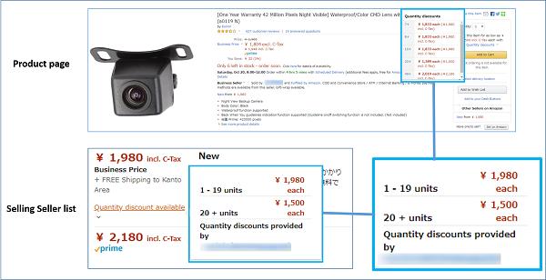 Quantity_Discount_sample