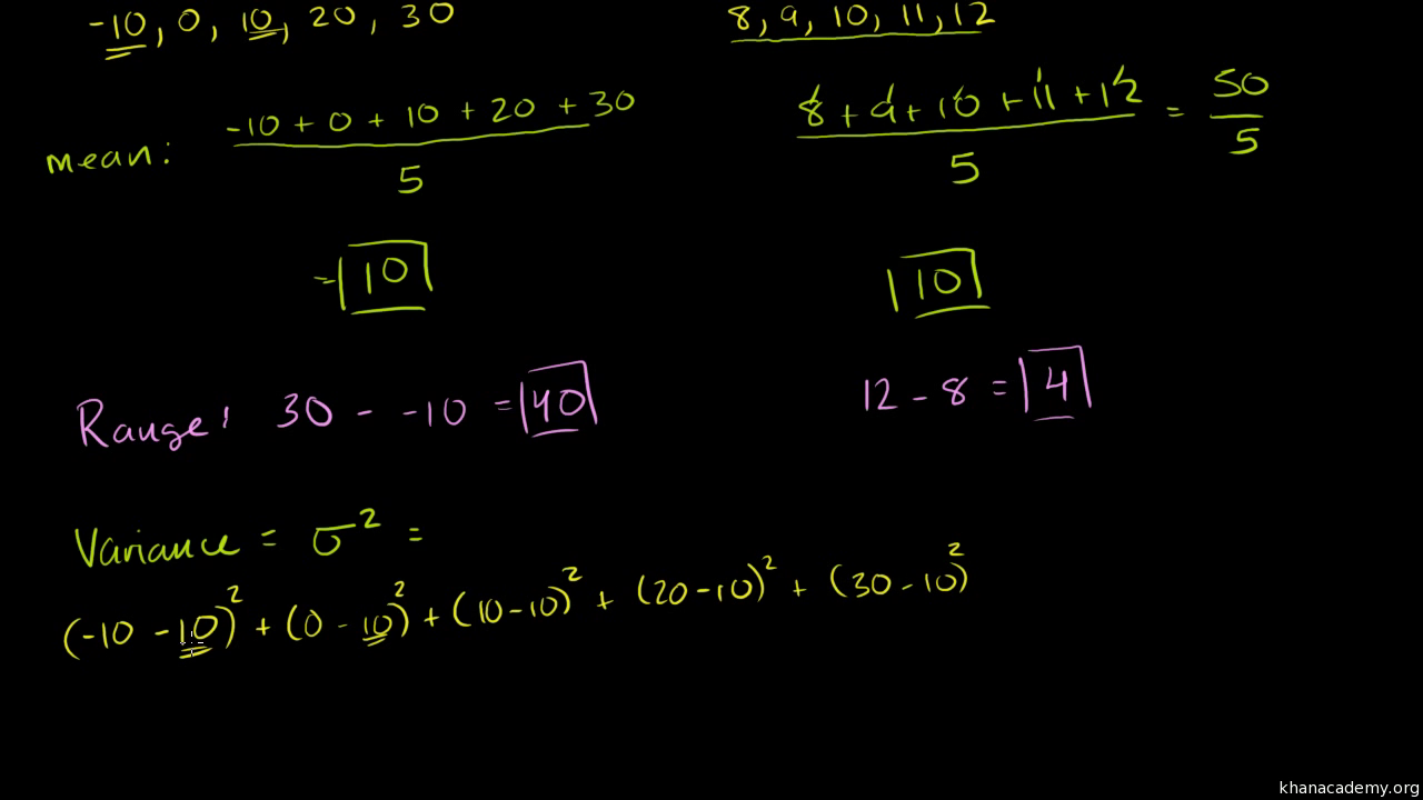 confidence interval for standard deviation and variance relationship
