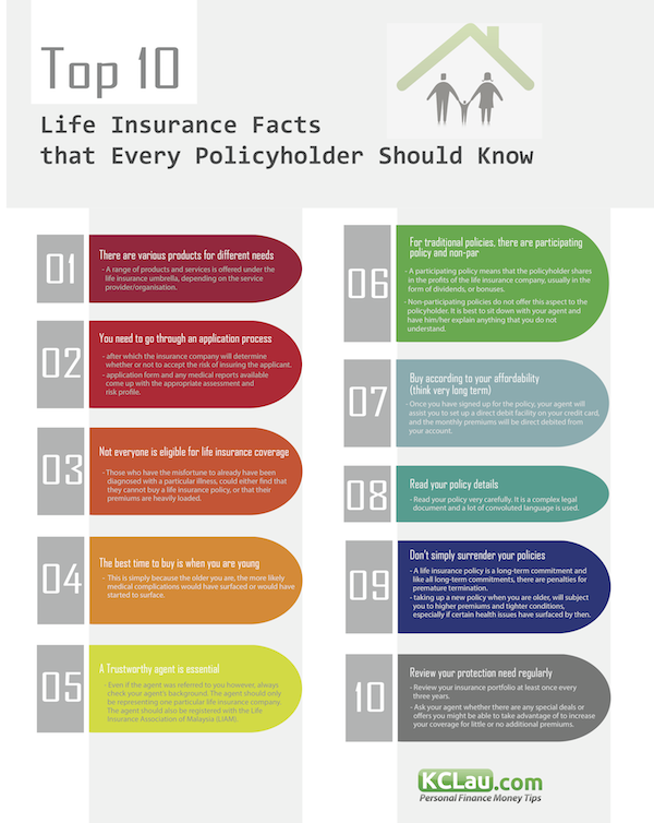 Best Life Insurance Company >> Top 10 Life Insurance Mistakes To Avoid The Top 10 Life