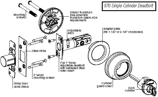 optional kwikset entry lockset diagram