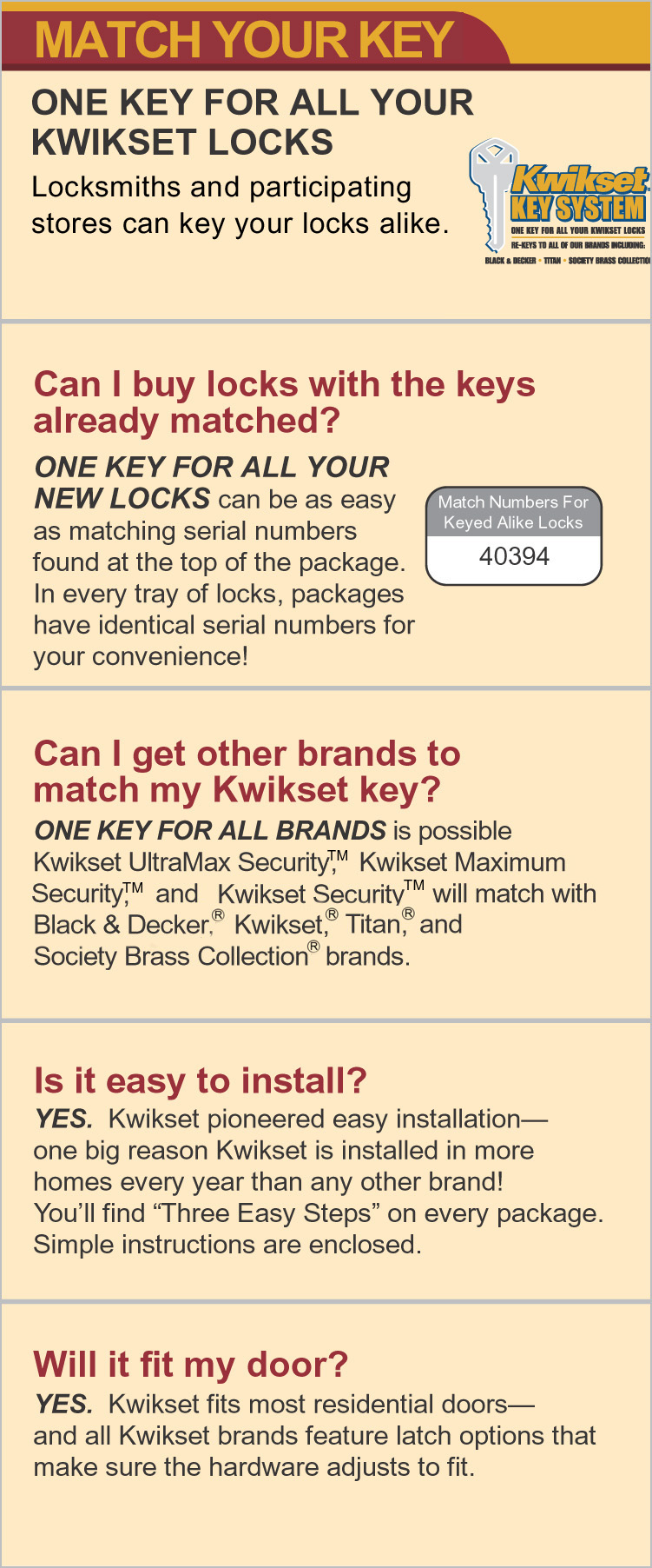 Kwikset Customer Support Product Faqs