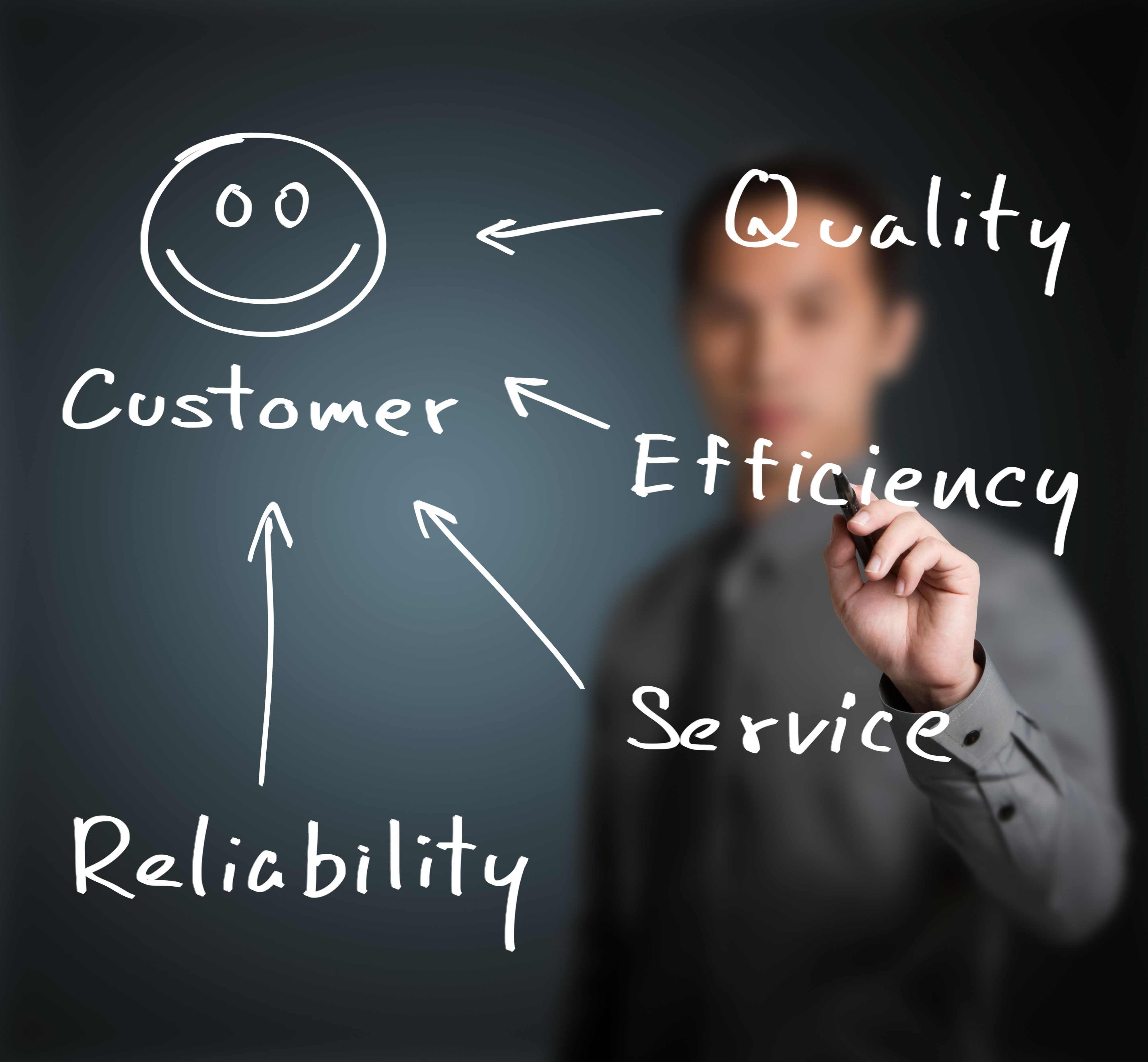 'Total Quality Management