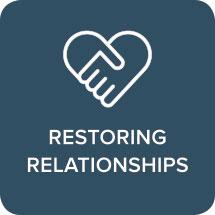 RESTORING RELATIONSHIPS