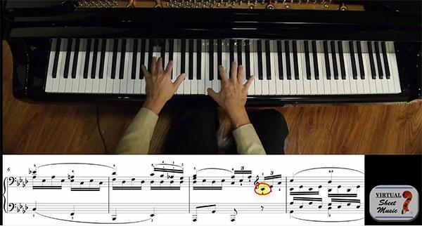 Piano Lesson The Essentials Of Fingering