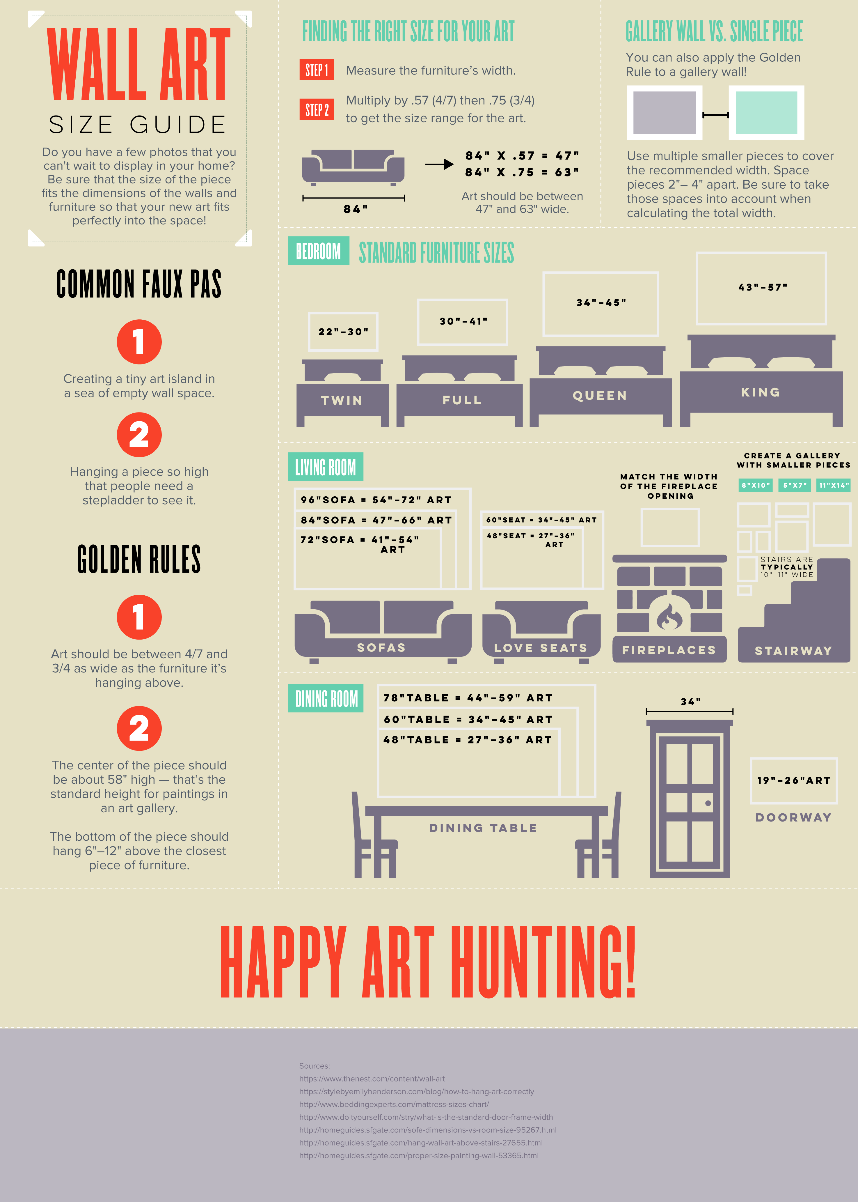 Choosing art for your home - Wall Art Size Guide Infographic Choosing The Right Size Wall Art For Each Place