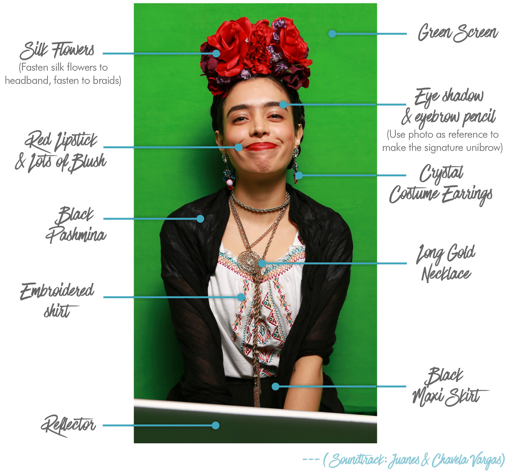 How to make your own Frida Kahlo costume