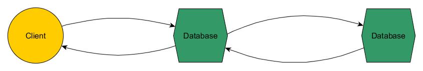 Chain Link Lenses (Active/Passive) Diagram