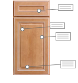 Cabinet Terminology