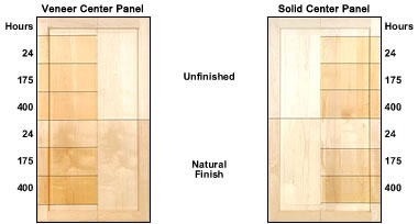 Maple Natural Finish