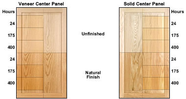 Oak Natural Finish
