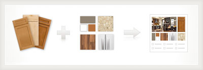 Kitchen Design Process