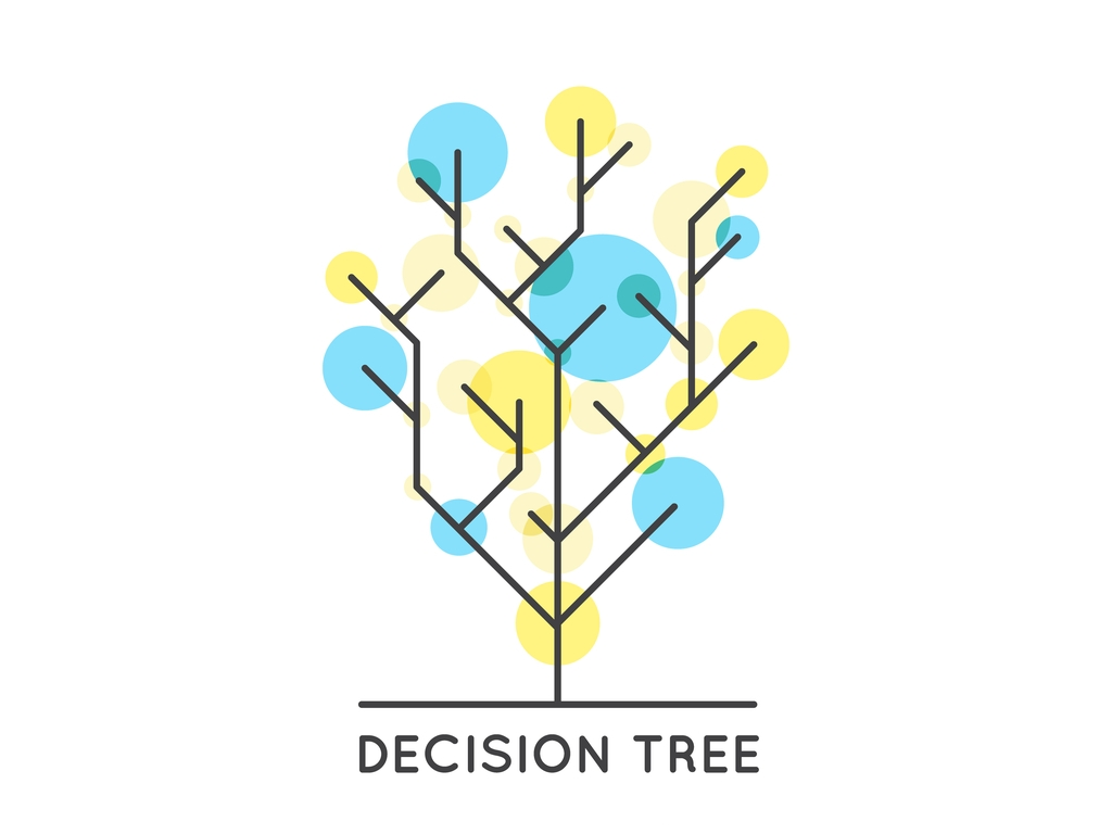 Why Decision Trees Work Well For Investment Analysis